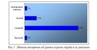 О Правилах аккредитации организаций, оказывающих услуги в области охраны труда (итоги нашего экспертного опроса в 2009 г.)