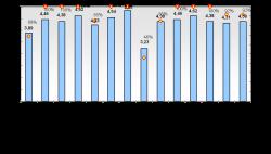 Отчеты о семинарах «СУОТ. Оценка и управление рисками на предприятии»